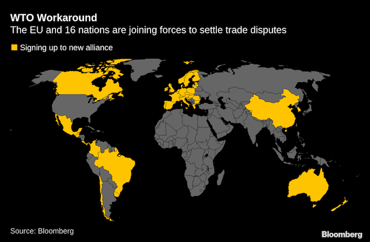EU, China and others agree on interim trade dispute appeal system