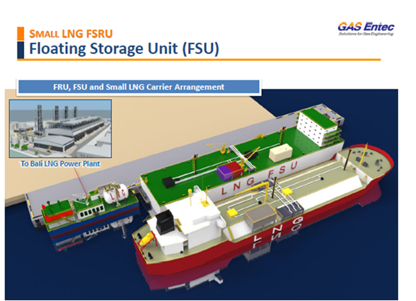 MOL Launches Coastal LNG Shuttle Transport Project in