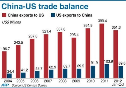 Us China Trade Talks End In Discord As Demands Show Wide Rift