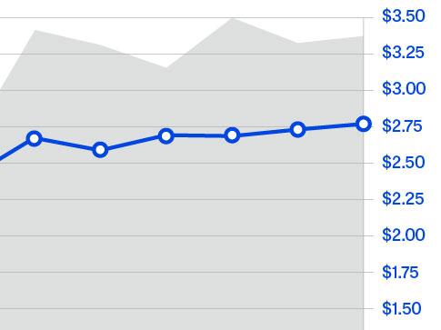 https://www.ajot.com/images/uploads/article/DAT_Truckload_Volume_Index_August2021-cropped.jpg