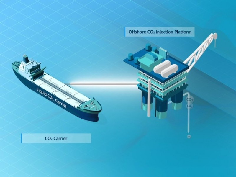https://www.ajot.com/images/uploads/article/HHI_KSOE_CO2_Carrier_and_Offshore_Injection_Platform.jpg