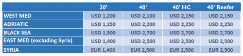 CMA CGM FAK rates - from Asia to the Mediterranean for June 2020