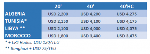 CMA CGM FAK rates - from Asia to North Africa for June 2020