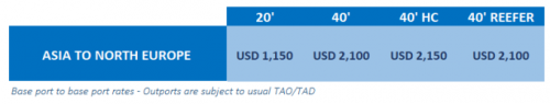 CMA CGM FAK rates - from Asia to North Europe for June 2020