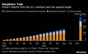 China's response to US trade talks shows gap between two