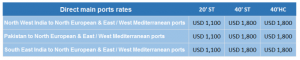 CMA CGM FAK rates - from ISC to North Europe and the Med