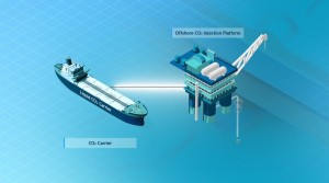 DNV and LISCR award AiP to HHI for 40,000 CBM liquefied CO2 carrier design