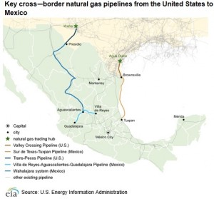 US natural gas exports to Mexico reach record highs in June 2021