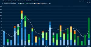 Clipper Data: Asian LPG Imports Jump in January