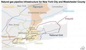 Con Edison limits natural gas service due to pipeline constraints into New York City area