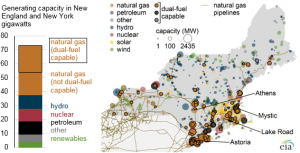 Natural gas-burning power plant operations vary during periods of cold weather