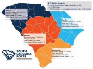 S.C. Ports makes a $63.4 billion annual economic impact on S.C.