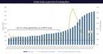 Hope springs external for dry bulk sector
