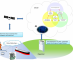 """MOL-MES joint development """"Next-generation Vessel Monitoring and Support System"""""""
