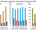 New EIA survey collects data on production and sales of wood pellets