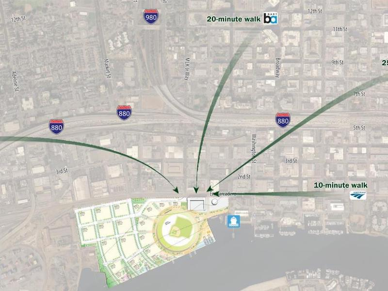 "HTA'S Jerry Moro – ""Proposed A's Ballpark Threatens Harbor"