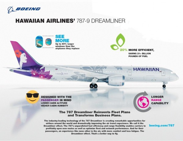 Hawaiian chooses Boeing 787-9s as future flagship