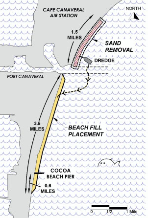 Map (above) shows areas where removal and placement will take place for the Canaveral Harbor Sand Bypass Project