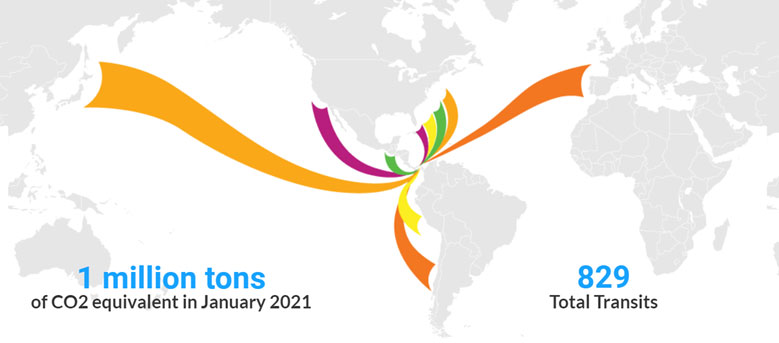 January 2021 Data from the CO2 Emissions Dashboard